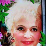 jannettec305769's profile photo