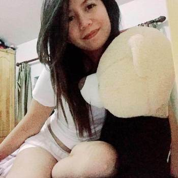 iyahr21_Shanghai_Single_Female