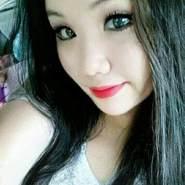 mizruth29's profile photo