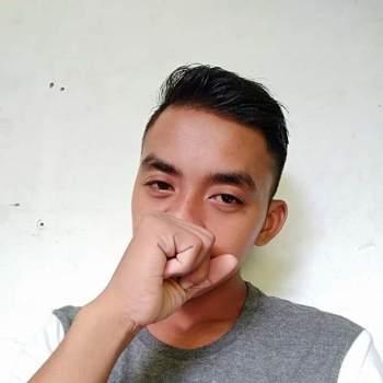 alekw04_Jawa Barat_Холост/Не замужем_Мужчина