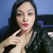 ginethc808041's profile photo