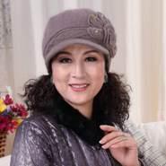 gulya10's profile photo