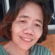 tyam209's profile photo