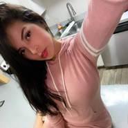 rosesminth715225's profile photo