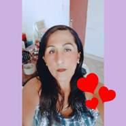 marisitar's profile photo