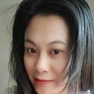 cic5047's profile photo