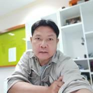 userfiwp0487's profile photo