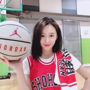 useruo83's profile photo
