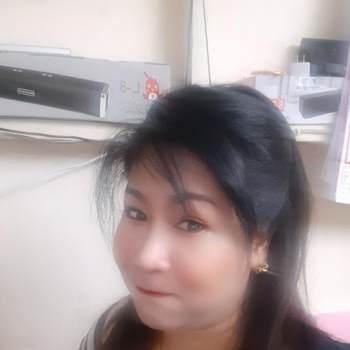 anantachak_Pathum Thani_Độc thân_Nữ