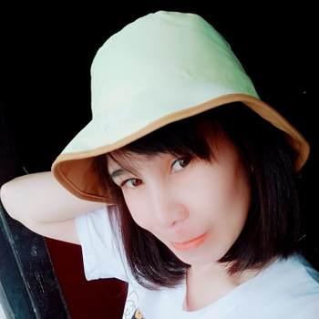 usergda93825_Krung Thep Maha Nakhon_Độc thân_Nữ