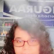 hshhsj568202's profile photo