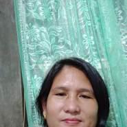 roidai's profile photo