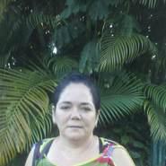 laritza15831's profile photo
