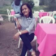 suyapar188898's profile photo