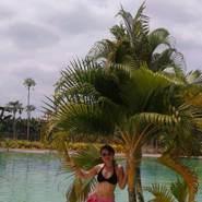 zorinee565523's profile photo