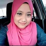 haniafatin's profile photo