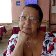 anaa511's profile photo