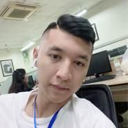 nguyen448979's profile photo