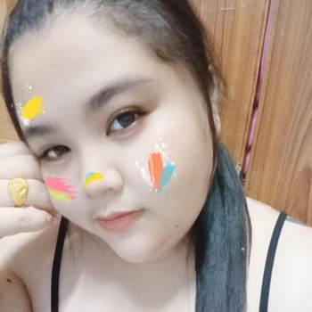 userqhuc465_Krung Thep Maha Nakhon_Độc thân_Nữ