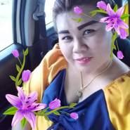 mapangs916493's profile photo