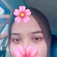 sitin70's profile photo
