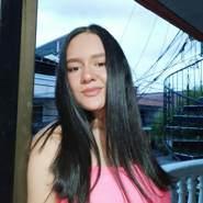 isa112PW's profile photo
