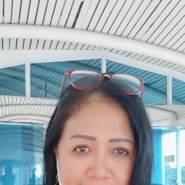 widyagemintang's profile photo