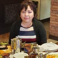 anggyb99489's profile photo