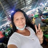 cesalya's profile photo
