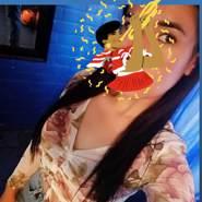 samanthai879107's profile photo