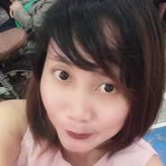 idrissew's profile photo