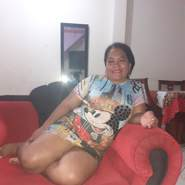 marielazambrano's profile photo