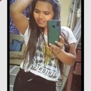 snehap729949's profile photo