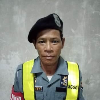 bankhongsakt853081_Krung Thep Maha Nakhon_Độc thân_Nam