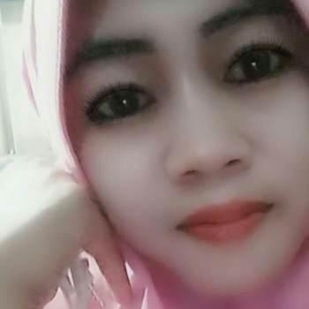 yay5401_Jakarta Raya_独身_女性