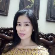 ngan127's profile photo