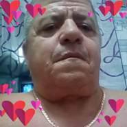 aleksandrc995273's profile photo