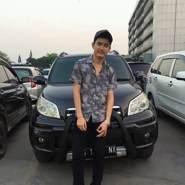 dimassaputra590046's profile photo