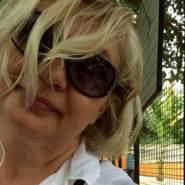zoranaa597788's profile photo