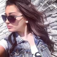 zorahh285310's profile photo