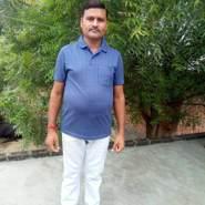 thakurr500088's profile photo