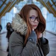 mikakoo841273's profile photo