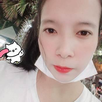 userqd80479_Pathum Thani_Độc thân_Nam