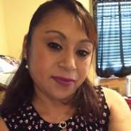 judithjuarez's profile photo