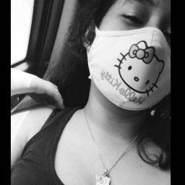 melissap75213's profile photo