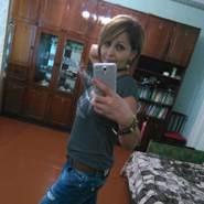 zorine770863's profile photo