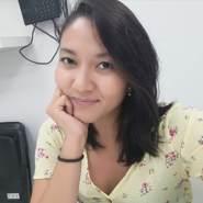 rachel758764's profile photo