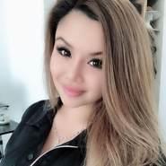 janet33621's profile photo