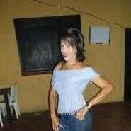 xiomyb403354's profile photo