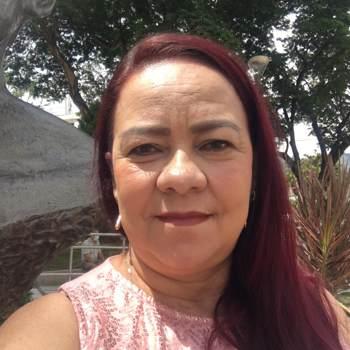 lolazapata_Antioquia_Холост/Не замужем_Женщина